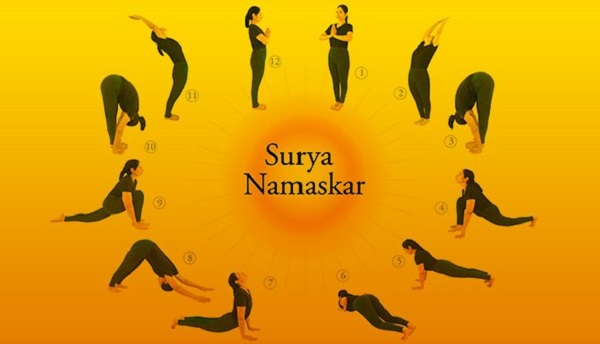 What is the significance of the Surya Namaskar?
