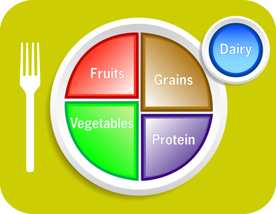 A Diabetic Food Plate Helps Define The Portions Of Different Foods To Meet Balanced Diet